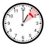 อังกฤษและไทยเวลาห่างกัน 7 ชั่วโมง