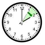 อังกฤษและไทยเวลาห่างกัน 6 ชั่วโมง