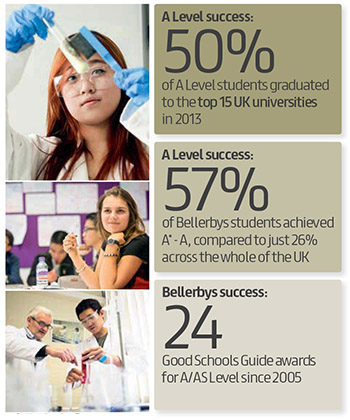 bellerbys-college-a-level-success-study-uk.jpg