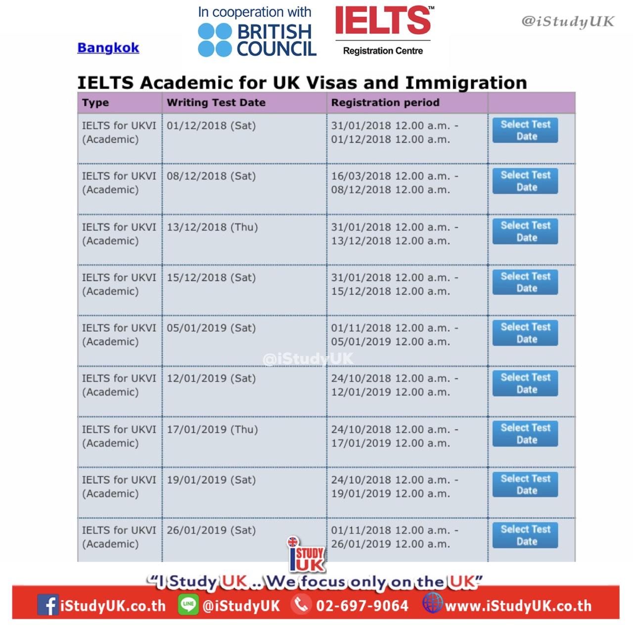 สมัครสอบ IELTS กับศูนย์สมัครสอบที่ได้รับการรับรองจาก British Council