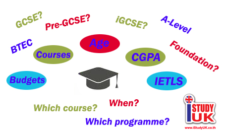 How to choose study programme - GCSE, A-Level, Foundation - Study in UK