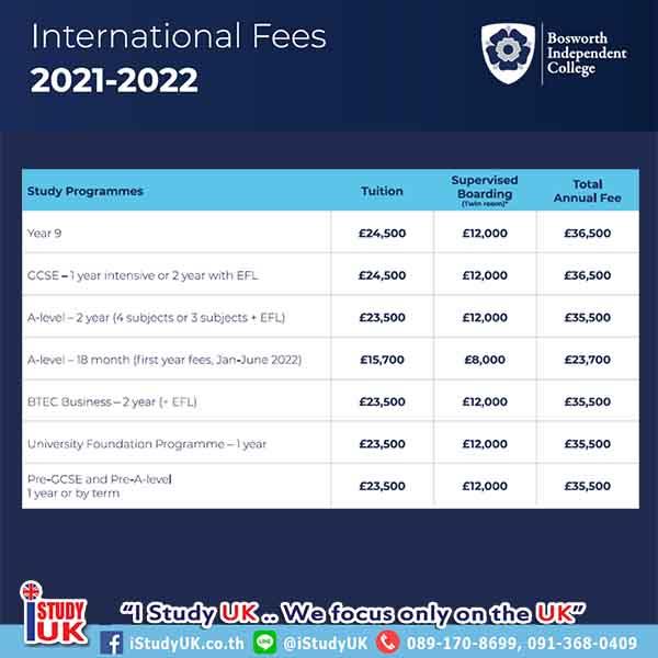ค่าเรียนต่อมัธยมปลายประเทศอังกฤษ  นักเรียนไทย uk-high school Bosworth-Independent-College-uk เรียนต่อมัธยมประเทศอังกฤษ ไปเรียนมัธยมปลายอังกฤษต้องมีเงินเท่าไหร่