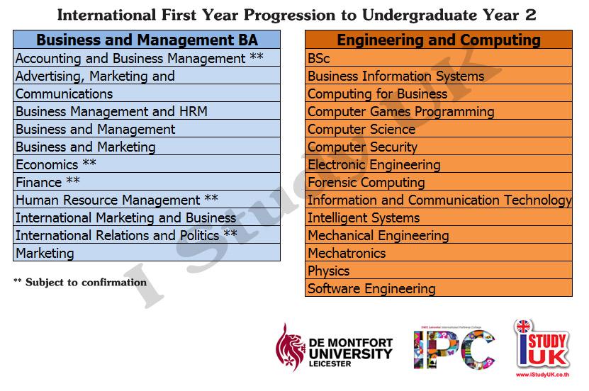เรียนต่ออังกฤษ ณ De Montfort University DMU Leicester International Pathway College Programme progression to Year 2