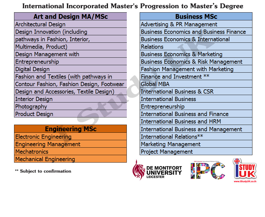 เรียนต่ออังกฤษ ณ De Montfort University DMU Leicester International Pathway College Programme progression to Masters Degree