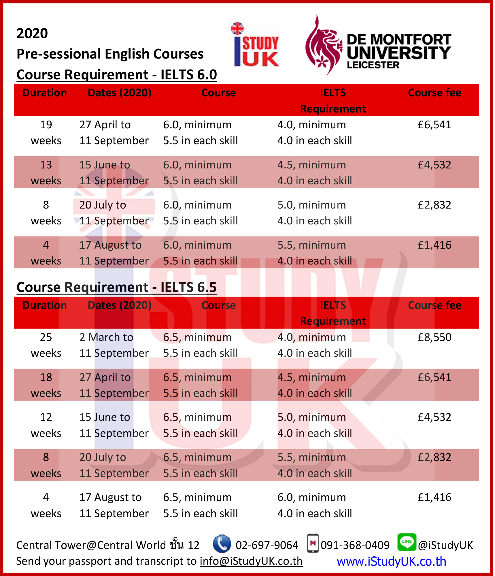 สมัครเรียนต่อปริญญาโทประเทศอังกฤษ DeMontfort University DMU Leicester UK - demontfort-university-dmu-pre-sessional-english-course-fee-dates-2020