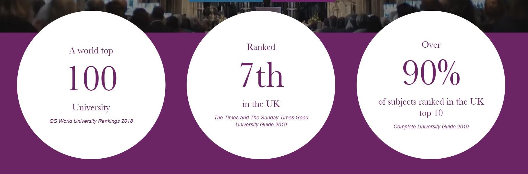 เหตุผลที่นักเรียนเรียนต่ออังกฤษ Foundation and Pre-Masters Durham University กับ เอเยนซี่ I Study UK ปรึกษาฟรีดูแลตลอดระยะเวลาในต่างแดน
