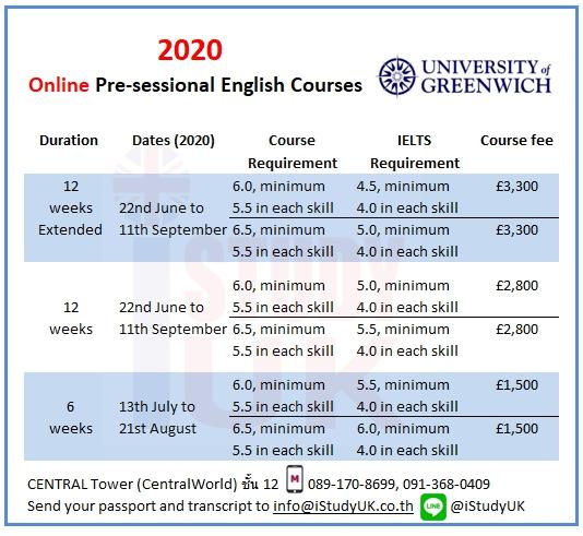 เรียต่ออังกฤษ ตารางเรียนพรีเซส Pre-sessional English Course 2020 at University of Greenwich เรียนต่ออังกฤษในลอนดอน 2020 online