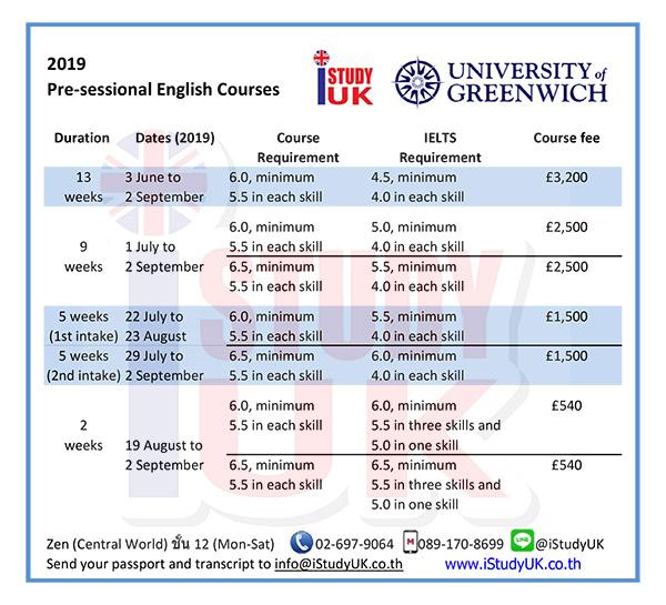 เรียต่ออังกฤษ ตารางเรียนพรีเซส Pre-sessional English Course-2019 at University of Greenwich เรียนต่ออังกฤษในลอนดอน